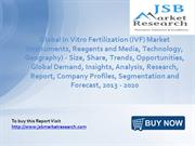 JSB Market Research: Global In Vitro Fertilization (IVF) Market