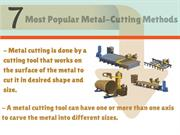 7 most popular metal cutting methods