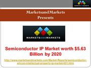 Semiconductor IP Market