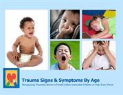 Trauma Signs & Symptoms By Age