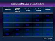 Integration of Nervous System Functions