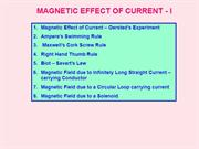 1_MAGNETIC_EFFECT_OF_CURRENT_1