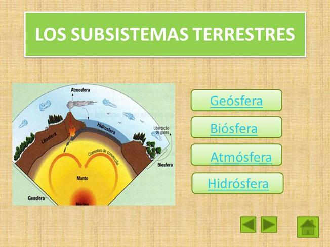 SUBSISTEMAS TERRESTRES EPUB DOWNLOAD
