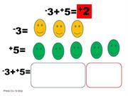 adding integer 1