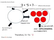adding integer 2
