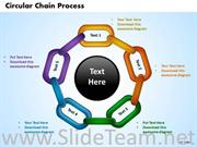5 Staged Circular Chain Process Business Diagram