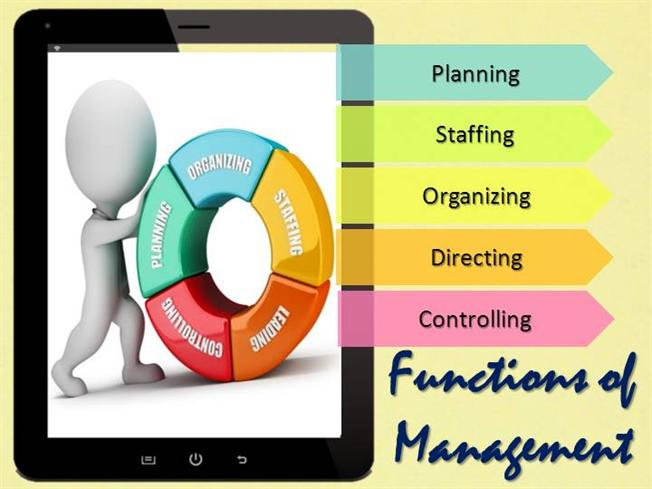 functions of management The six functions of management is a practical, interactive planning guide designed to help people in management positions understand, assess and create action plans.
