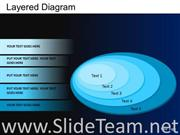 5 Staged Layered Diagram