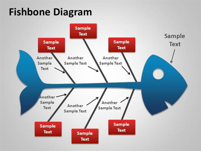 Fishbone diagram authorstream 1019 fishbone cause and effect diagram for powerpoint ccuart Gallery