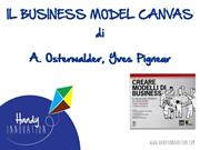 Il Business Model Canvas di Osterwalder e Pigneur