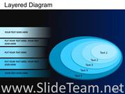6 Staged Layered Diagram For Sales