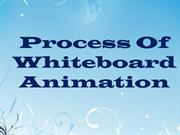 Process Of Whiteboard Animation