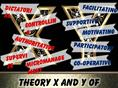 Theory-X-Y-of-Motivation-Demo