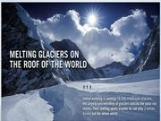 MELTING OF GLACIERS