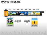 Linear Movie style Timeline Diagram