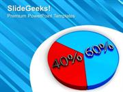 PIE CHART 60 40 PERCENT BUSINESS THEME POWERPOINT TEMPLATE