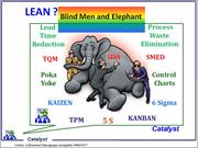 Lean Management PPT