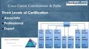 Cisco Career Certifications & Paths