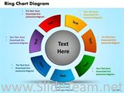 7 Staged Ring Diagram For Business
