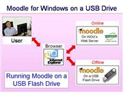 Moodle for windows in USB drive