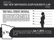 How will the new Minnesota expungement law work