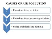 ENVIRONMENTAL-POLLUTION
