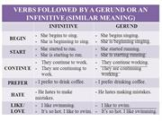 GERUNDS-VS-INFINITIVES