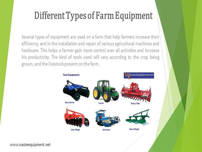 what are the different types of farming