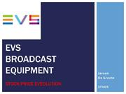 EVS Broadcast Equipment: Share Price Evolution