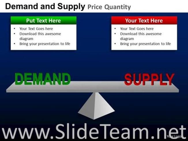 Balancing Supply And Demand-PowerPoint Diagram