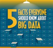 5 Facts Everyone should know about BIG DATA Presentation