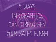 5 Ways Infographics Can Strengthen Your Sales Funnel