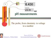 pH measurements