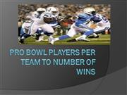 Pro Bowl Players per teAM to NUMBER OF