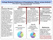 Final PPT-Analyzer-Poster+Project