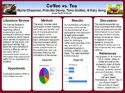 PPSY572 Coffee vs Tea Poster Presentation