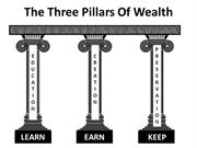 THE 3 PILLARS ISN