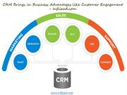 CRM Brings in Business Advantages like Customer Engagement - Infilead.