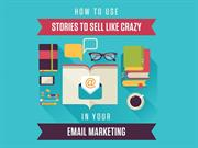 How to Use Stories to Sell Like Crazy In Your Email Marketing