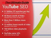 How to Optimize Your YouTube Videos for SEO