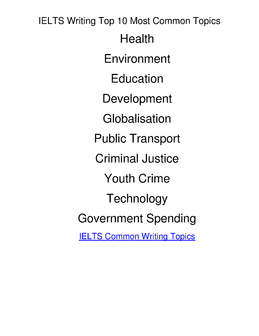 ielts common writing topics  related presentations
