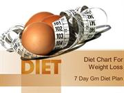 7Day Gm Diet Plan - How to Loss Weight in 7 Days