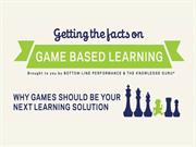 Why Games Should be Your Next Learning Solution