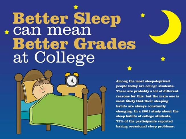 Better Sleep Can Mean Better Grades at CollegeauthorSTREAM