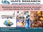 Malaysia Medical Tourism Market To 2020