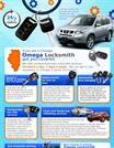 OMEGA LOCKSMITH - Your Professional Autolock Smith Services