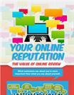 Your Online Reputation - The value of online review