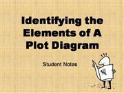 Elements of a Plot Diagram]