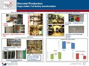 Full factory transformation with Kaizen : Unga Limited