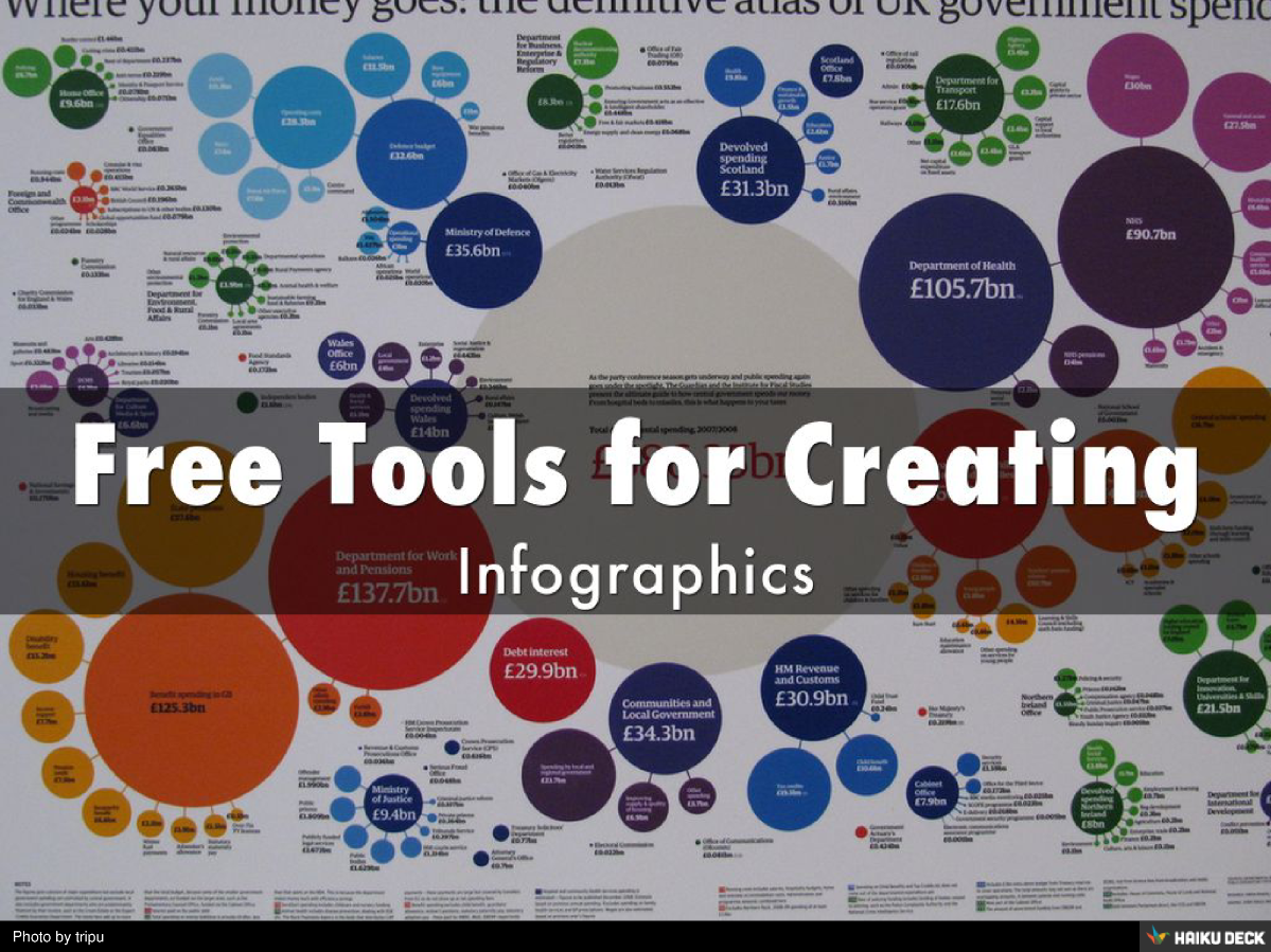 Free Tools for Creating Infographics |authorSTREAM